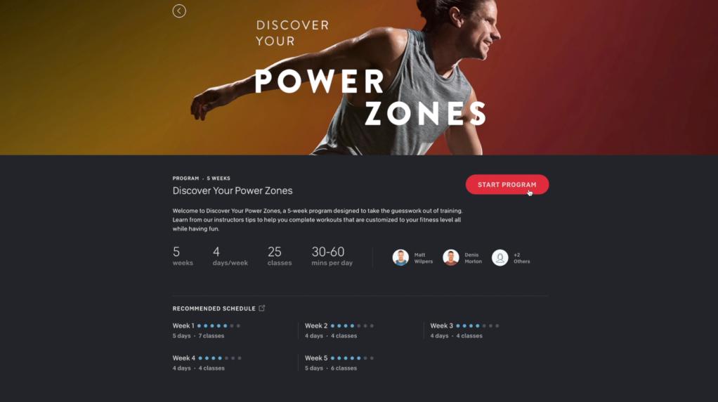Peloton power zones